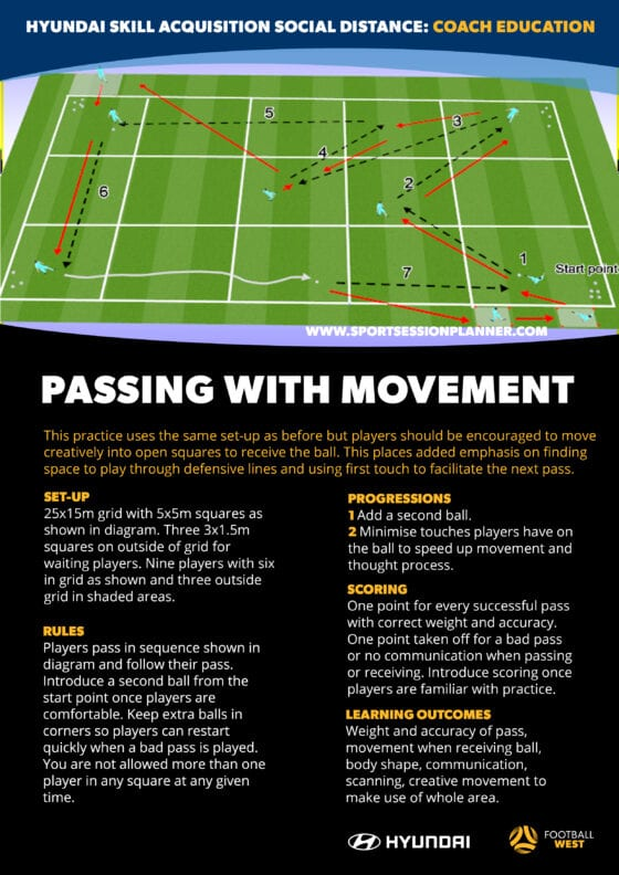 Hyundai Skill Acquisition Session Pictogram